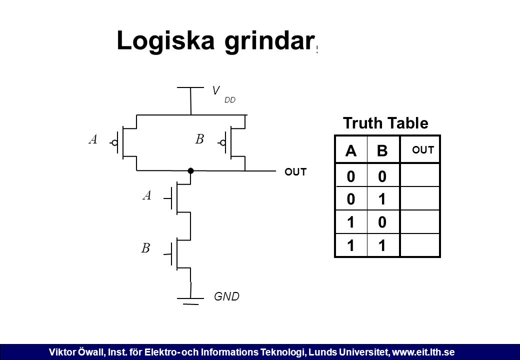 Logiska grindar, NAND V DD A B GND Truth Table A B OUT OUT 1 1 1 1