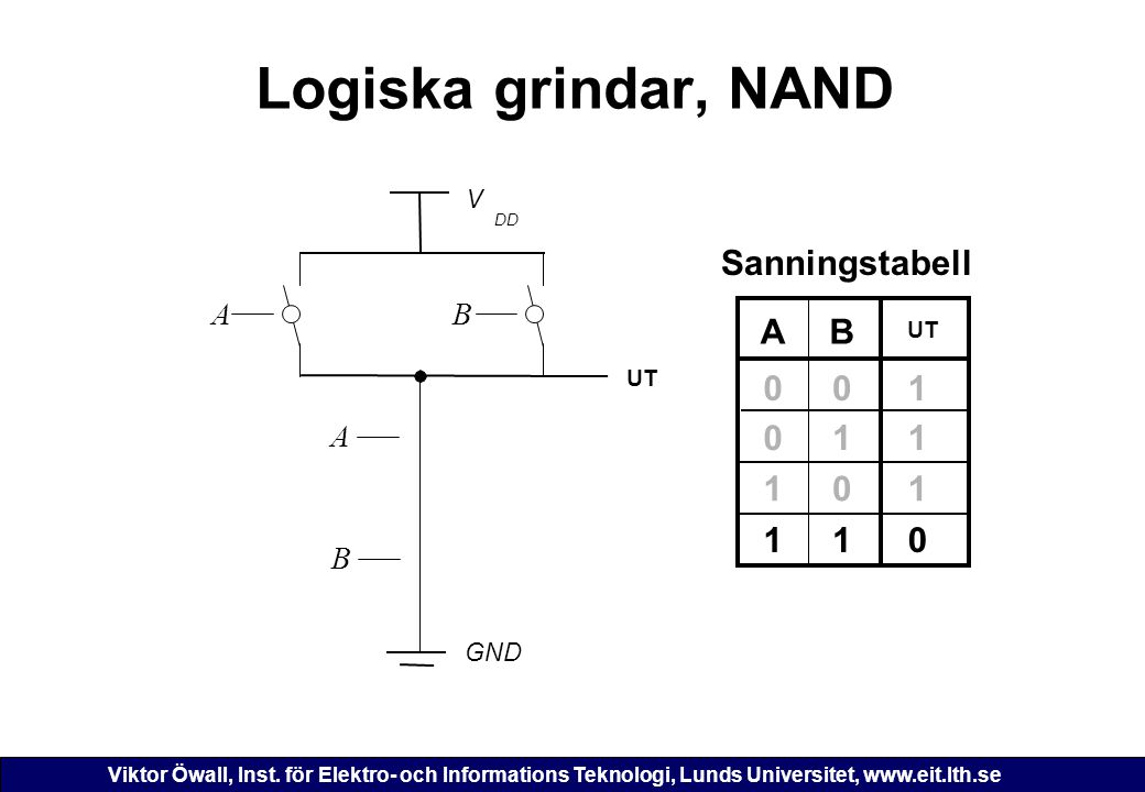 Logiska grindar, NAND Sanningstabell A B 1 1 1 1 1 1 1 A B A B V GND