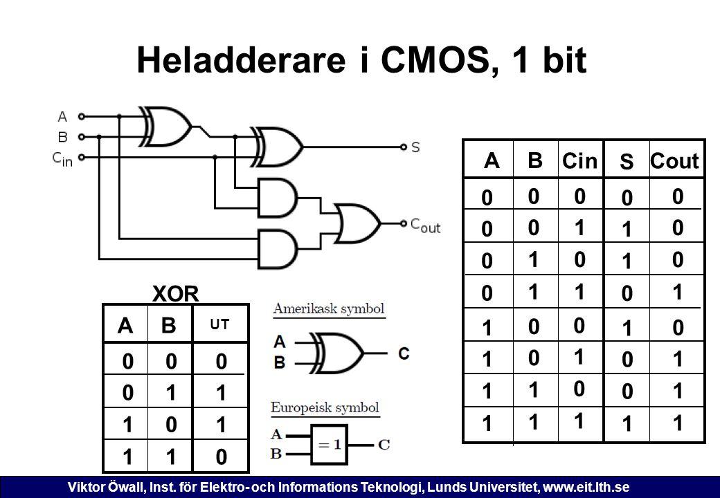 Heladderare i CMOS, 1 bit A B Cin S Cout 1 1 1 1 A B XOR 1 1 1 1 1 1 1