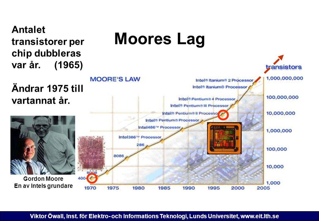 Moores Lag Antalet transistorer per chip dubbleras var år. (1965)