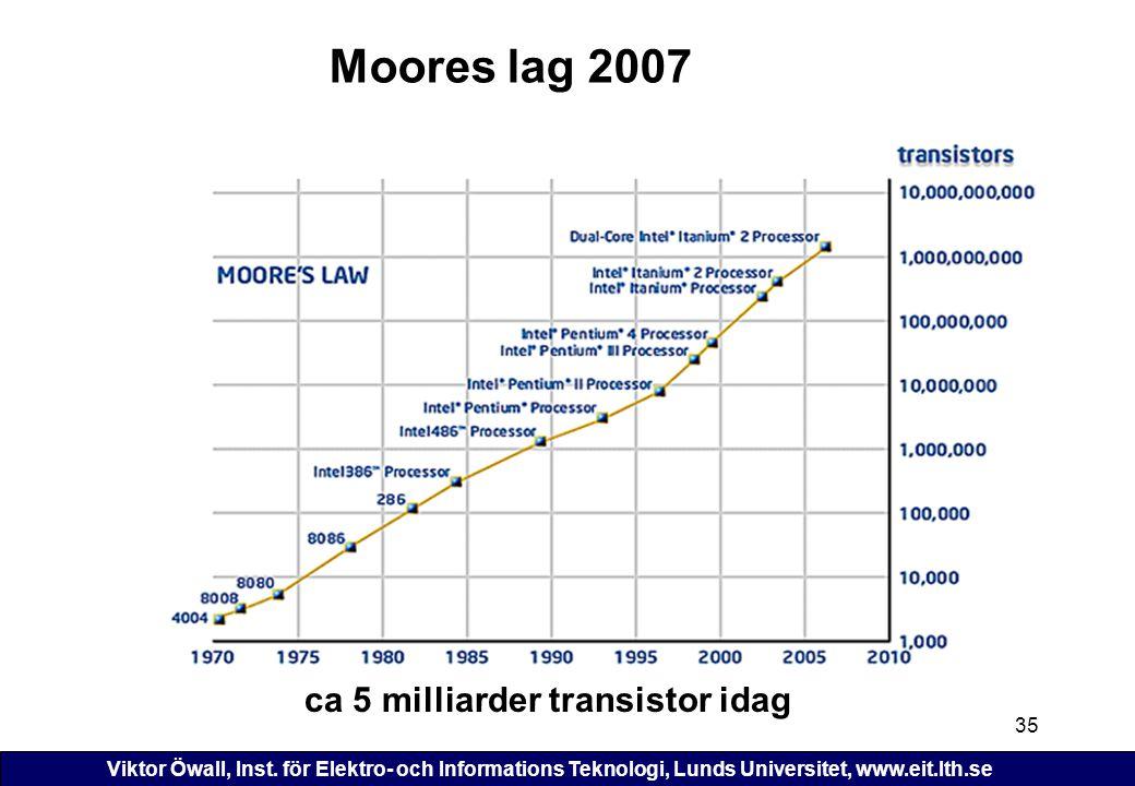 Moores lag 2007 ca 5 milliarder transistor idag