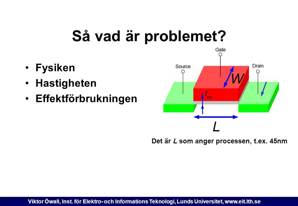 Så vad är problemet Fysiken Hastigheten Effektförbrukningen