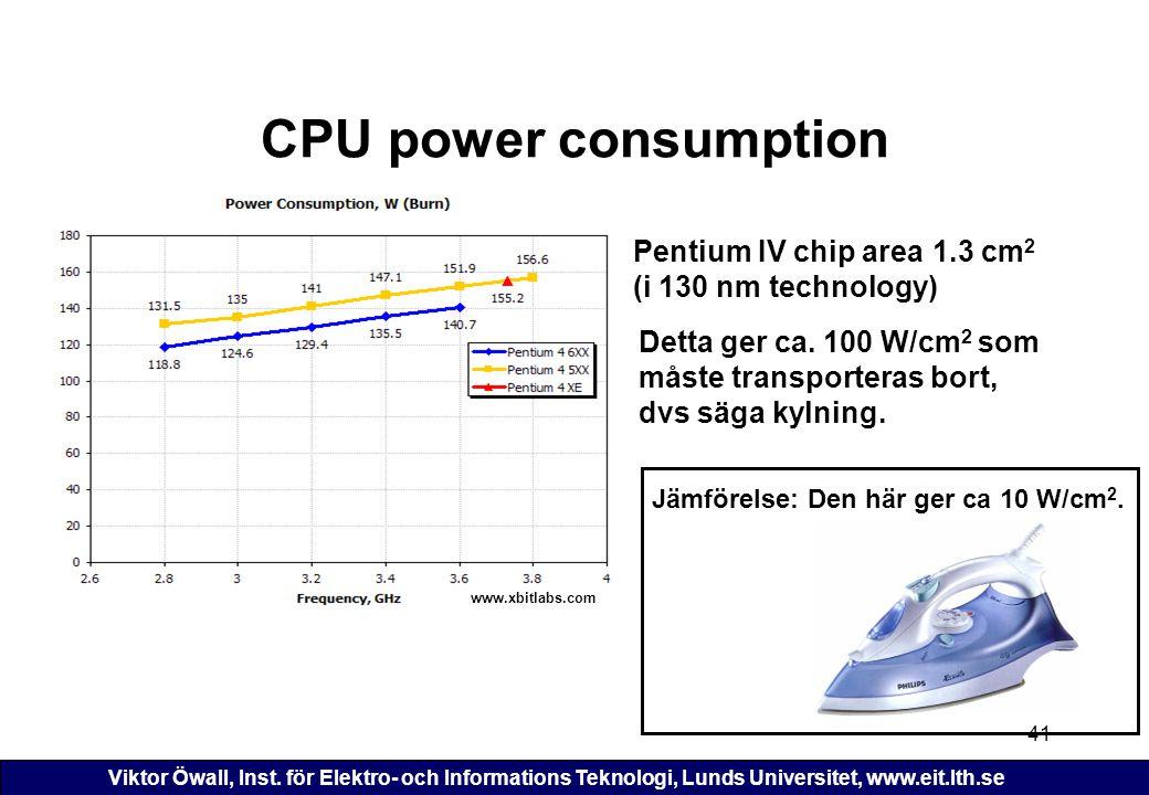CPU power consumption Pentium IV chip area (i 130 nm technology)