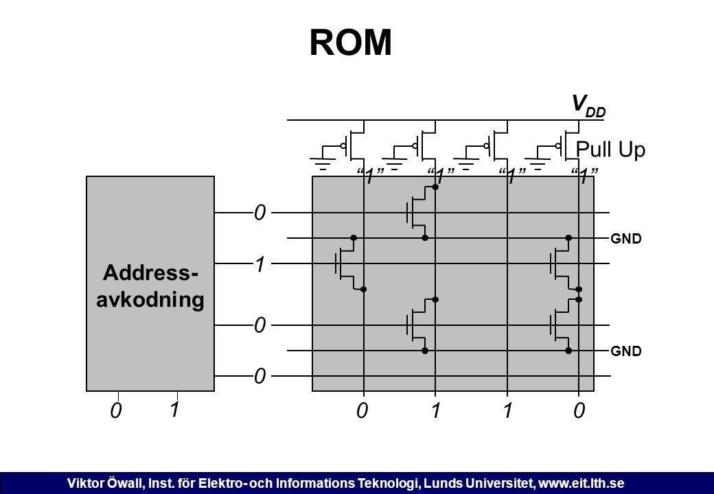 ROM V DD Pull Up 1 1 1 1 Address- avkodning GND 1 1 1 1