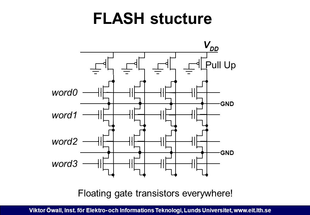 Floating gate transistors everywhere!