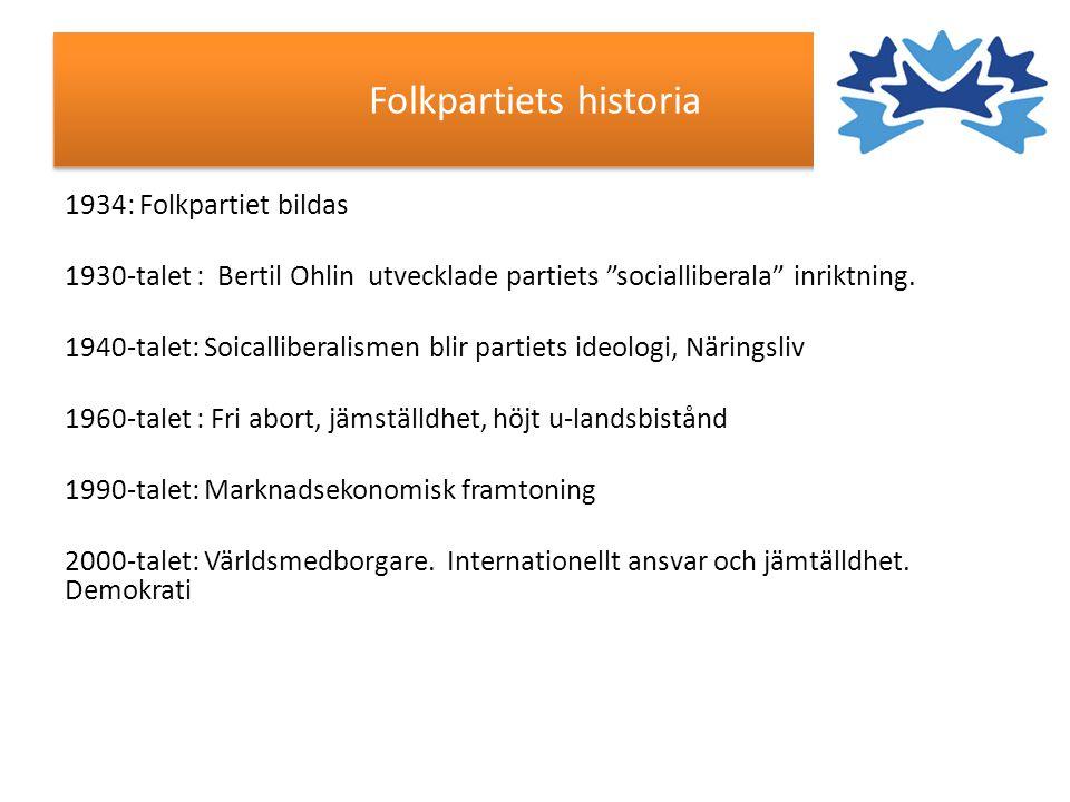 Folkpartiets historia