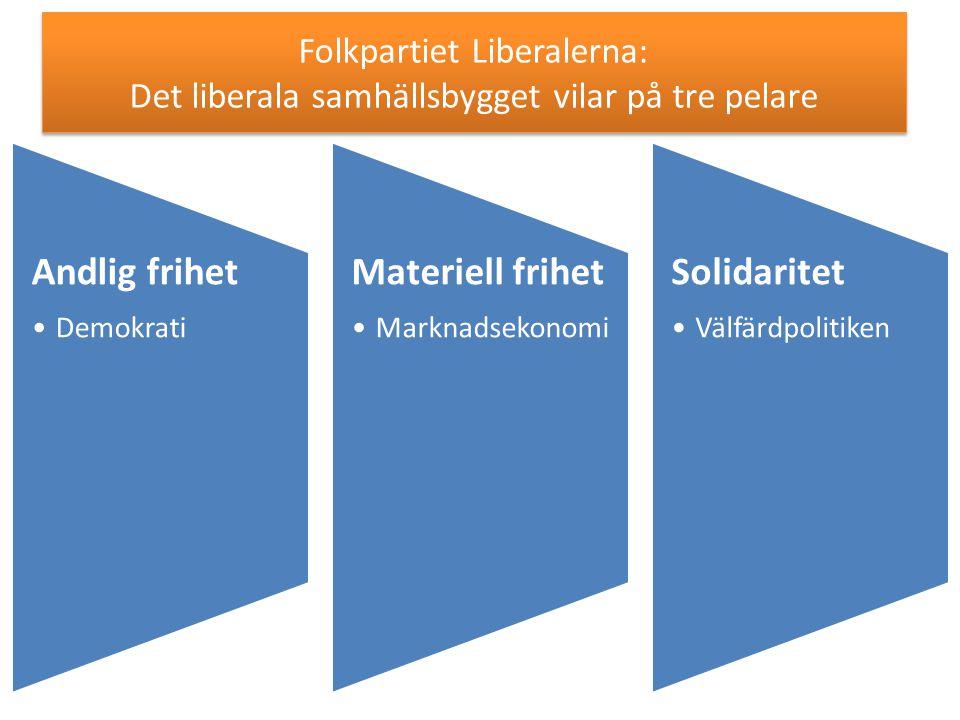 Andlig frihet Materiell frihet Solidaritet