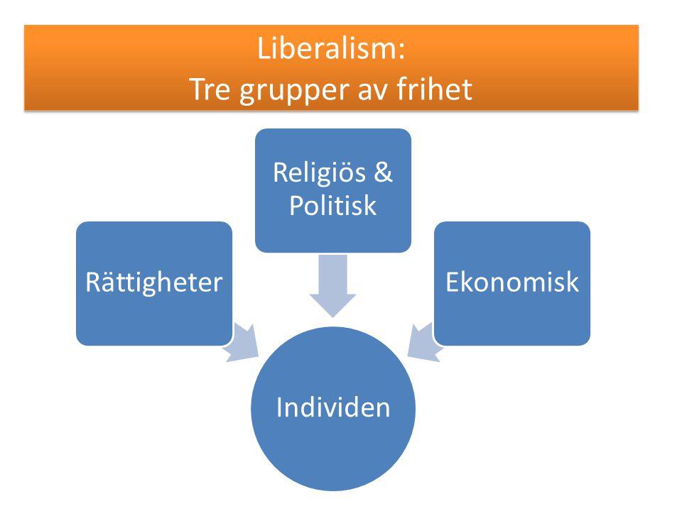 Liberalism: Tre grupper av frihet