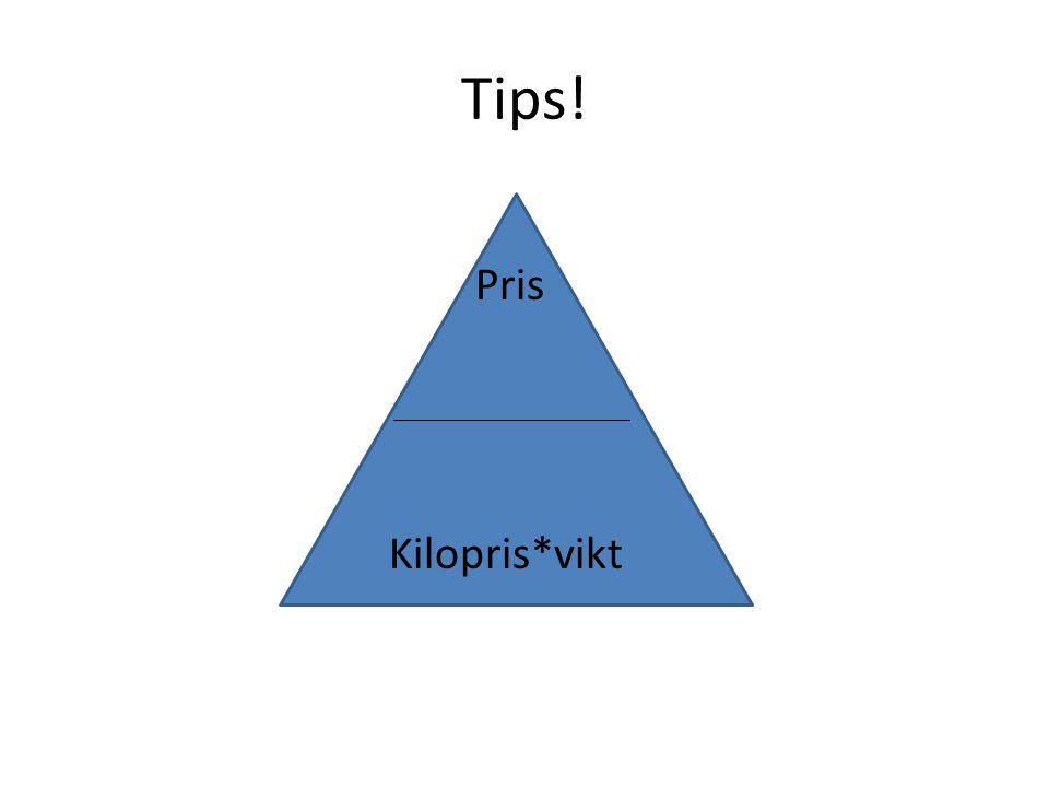Tips! Pris Kilopris*vikt