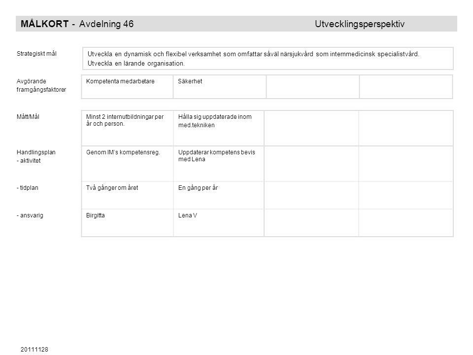 MÅLKORT - Avdelning 46 Utvecklingsperspektiv