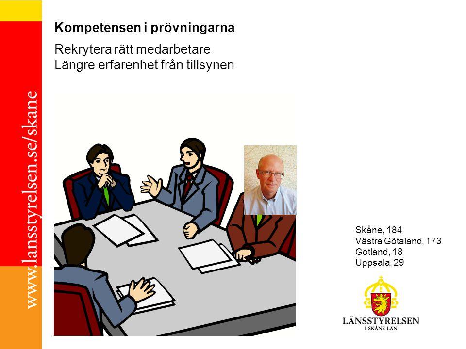Kompetensen i prövningarna Rekrytera rätt medarbetare