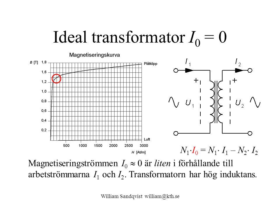 Ideal transformator I0 = 0