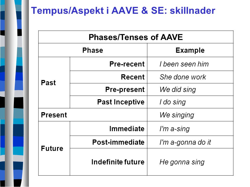 Tempus/Aspekt i AAVE & SE: skillnader
