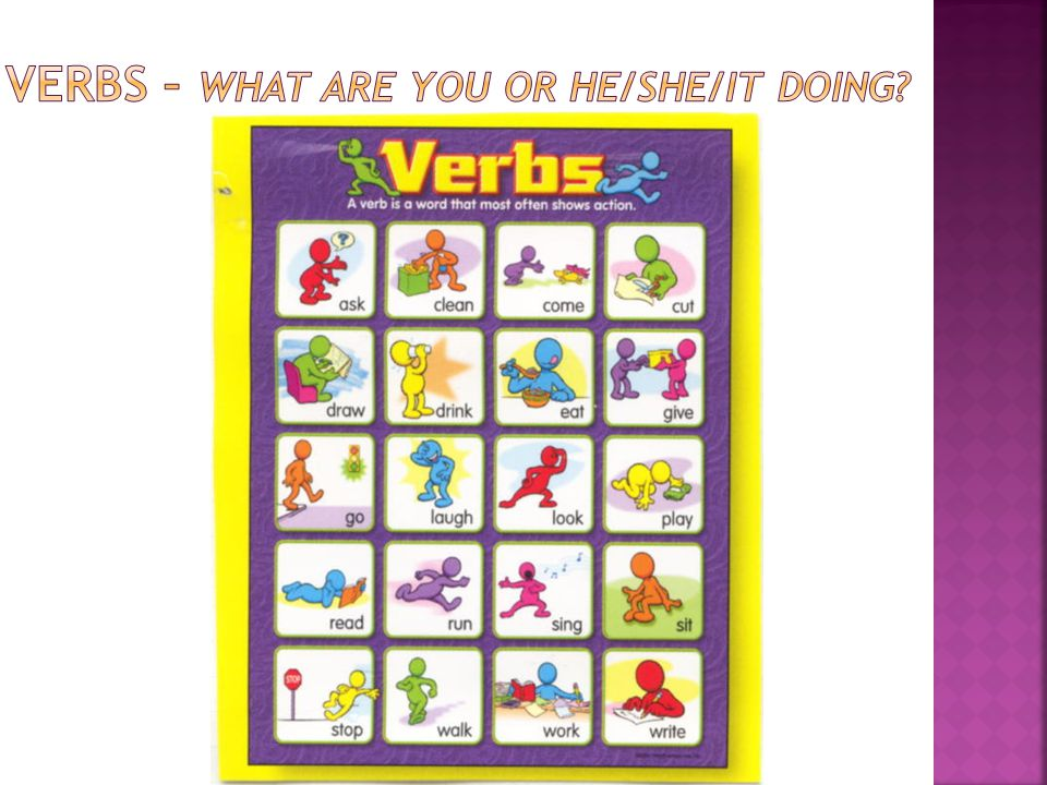 Verbs – what are you or he/she/it doing