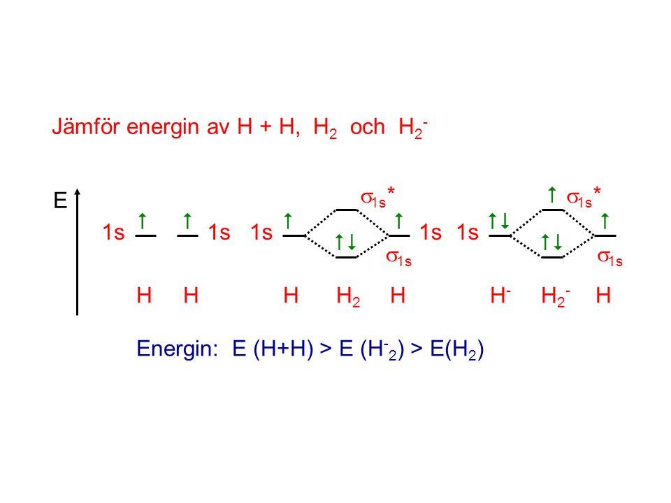 Jämför energin av H + H, H2 och H2-