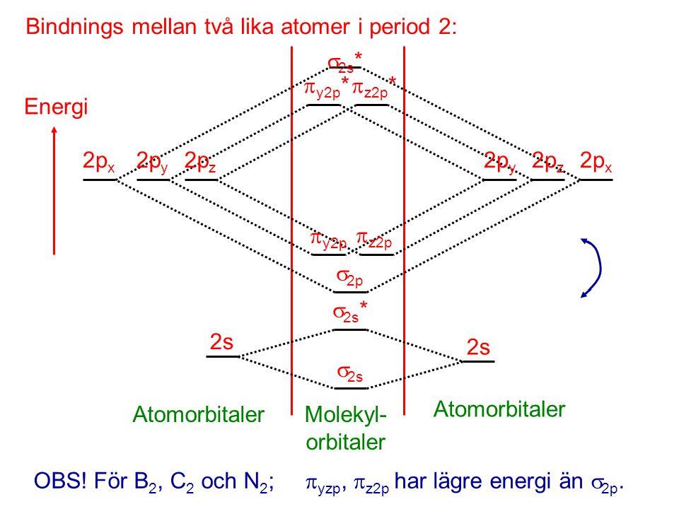 Bindnings mellan två lika atomer i period 2: