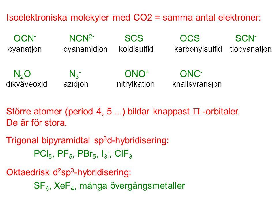 Isoelektroniska molekyler med CO2 = samma antal elektroner: