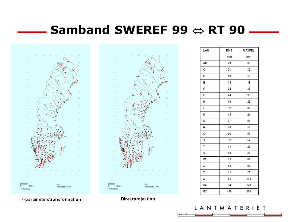 Samband SWEREF 99  RT 90 LÄN RMS MAXFEL mm AB 23 36 C 32 D 10 17 E 14