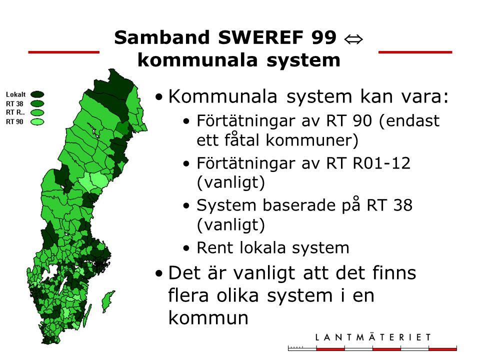 Samband SWEREF 99  kommunala system
