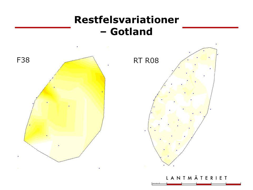 Restfelsvariationer – Gotland