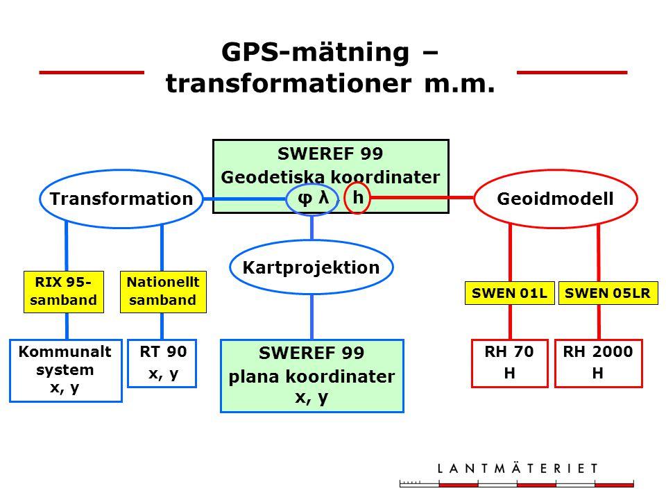 GPS-mätning – transformationer m.m.
