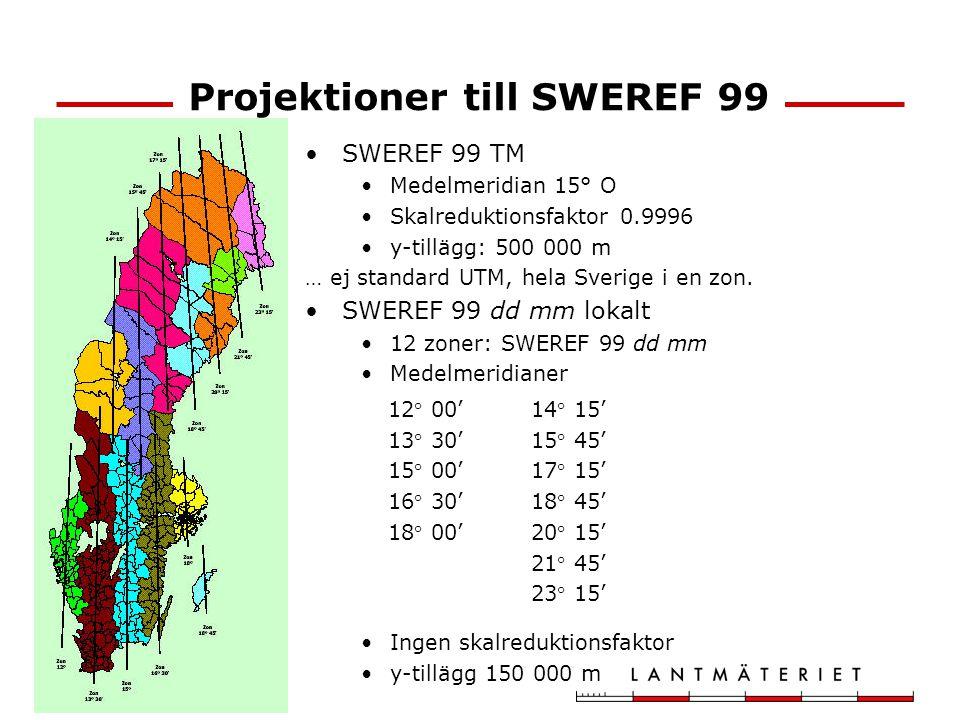 Projektioner till SWEREF 99
