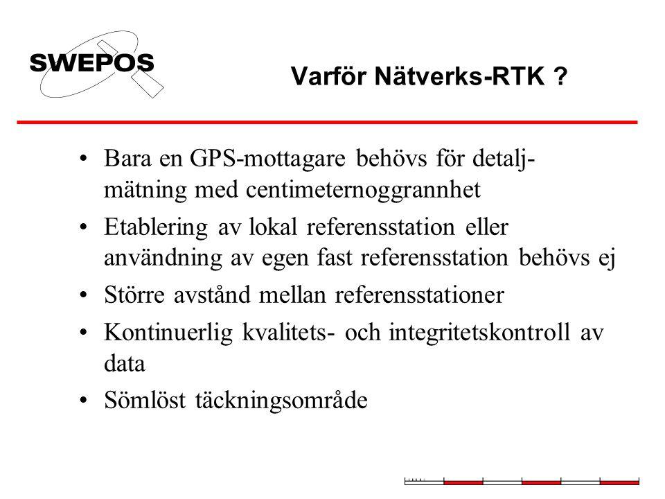 Varför Nätverks-RTK Bara en GPS-mottagare behövs för detalj-mätning med centimeternoggrannhet.