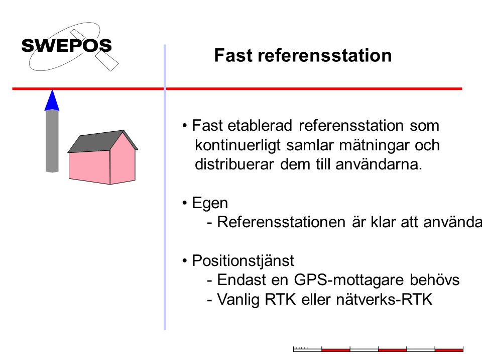 Fast referensstation Fast etablerad referensstation som
