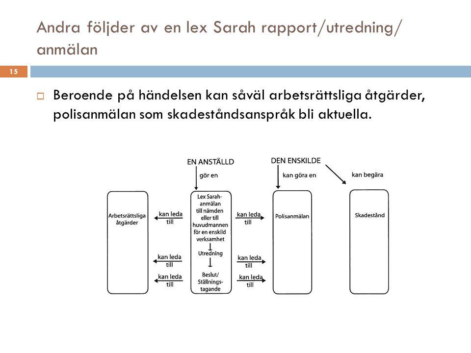 Andra följder av en lex Sarah rapport/utredning/ anmälan