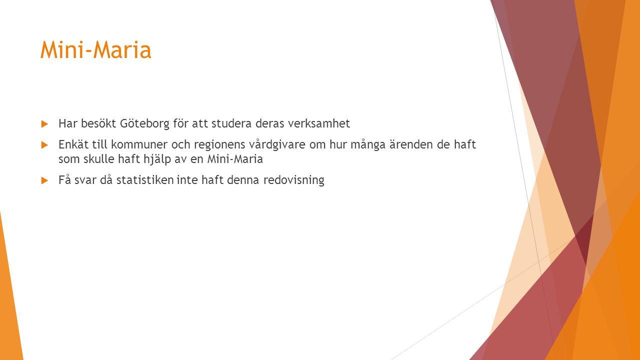Mini-Maria Har besökt Göteborg för att studera deras verksamhet