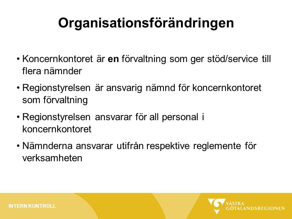 Organisationsförändringen