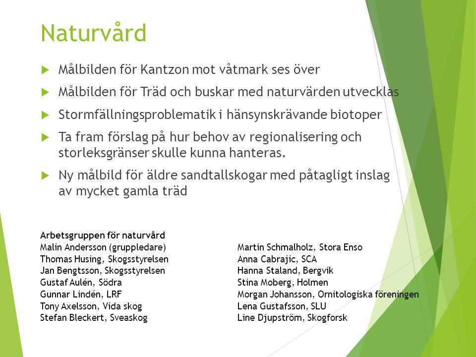 Naturvård Målbilden för Kantzon mot våtmark ses över