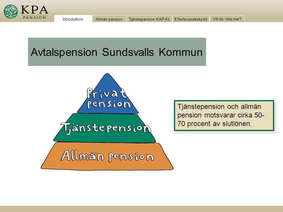 Avtalspension Sundsvalls Kommun