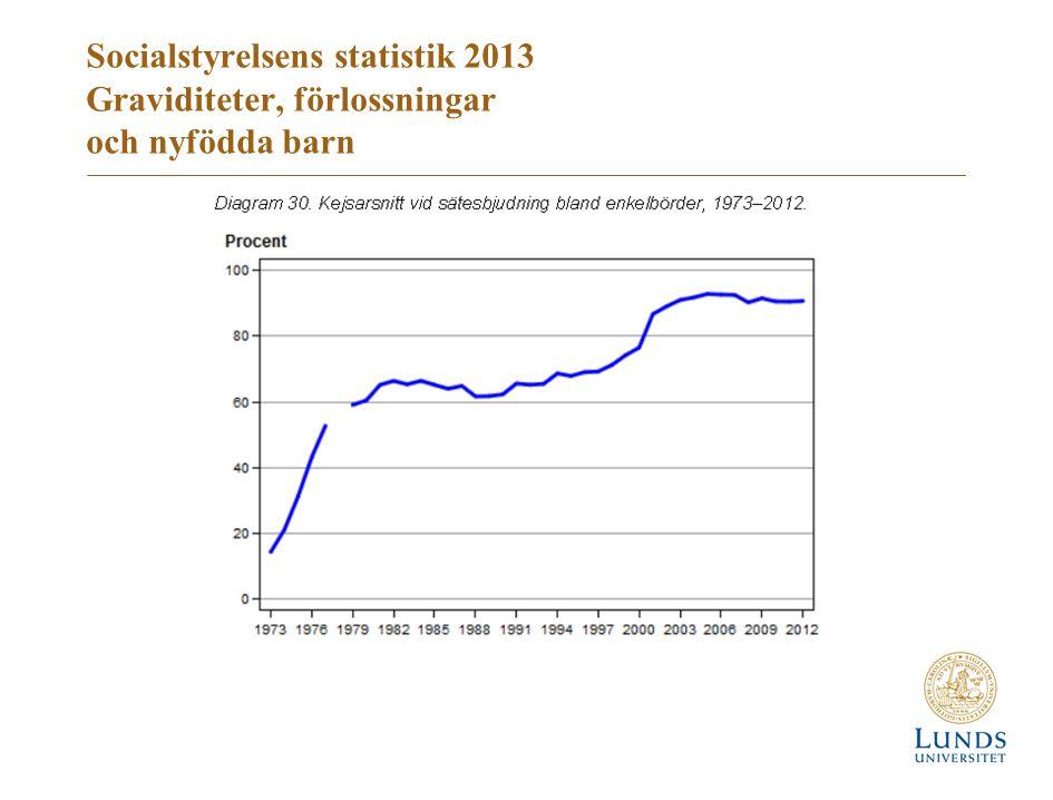Socialstyrelsens statistik 2013 Graviditeter, förlossningar och nyfödda barn