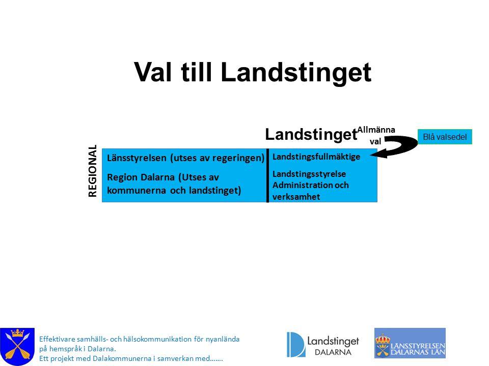 Val till Landstinget Landstinget REGIONAL
