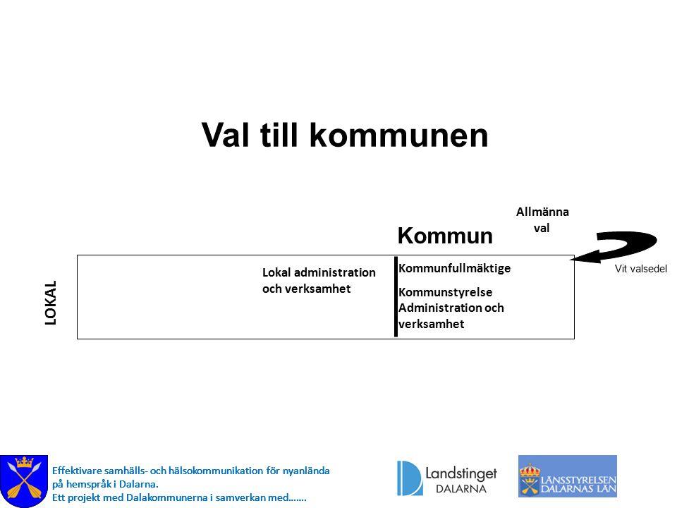Val till kommunen Kommun Kommunerna LOKAL Allmänna val
