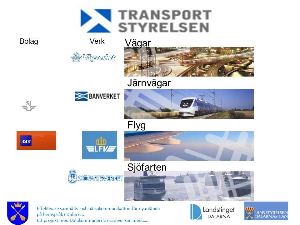 Vägar Järnvägar Flyg Sjöfarten Bolag Verk