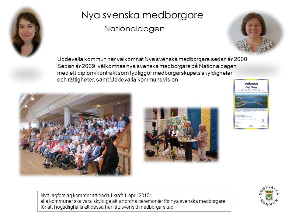 Nya svenska medborgare Nationaldagen