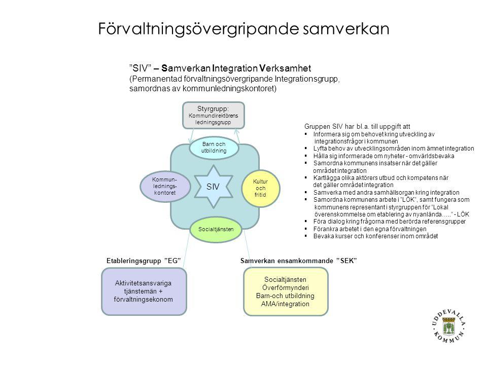 Förvaltningsövergripande samverkan