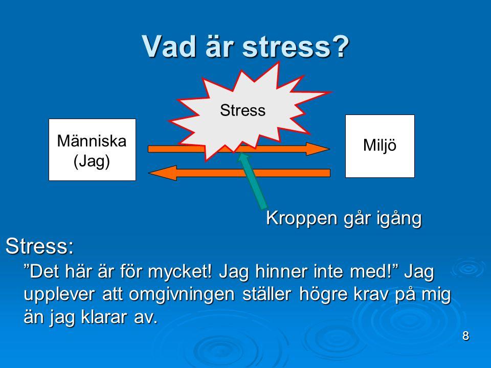 Vad är stress Stress. Miljö. Människa. (Jag) Kroppen går igång.