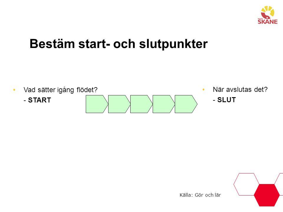 Bestäm start- och slutpunkter