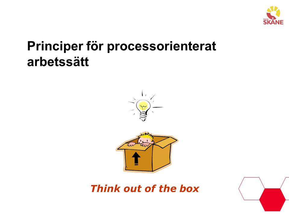Principer för processorienterat arbetssätt
