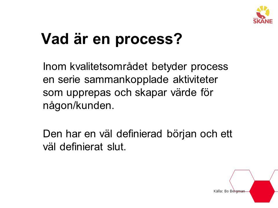 Vad är en process Inom kvalitetsområdet betyder process en serie sammankopplade aktiviteter som upprepas och skapar värde för någon/kunden.