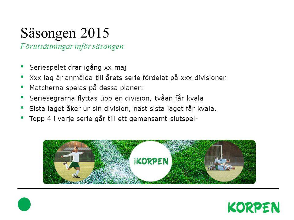 Säsongen 2015 Förutsättningar inför säsongen