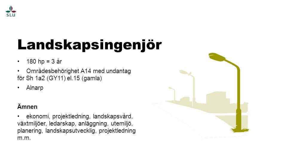 Landskapsingenjör 180 hp = 3 år