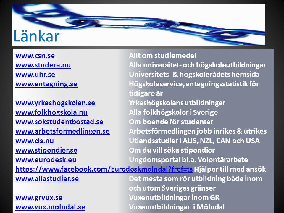 Länkar www.csn.se Allt om studiemedel
