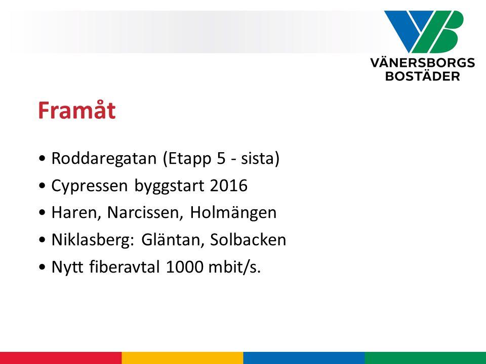 Framåt Roddaregatan (Etapp 5 - sista) Cypressen byggstart 2016