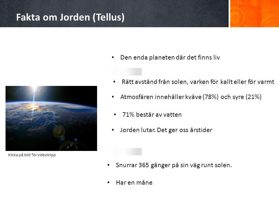 Fakta om Jorden (Tellus)