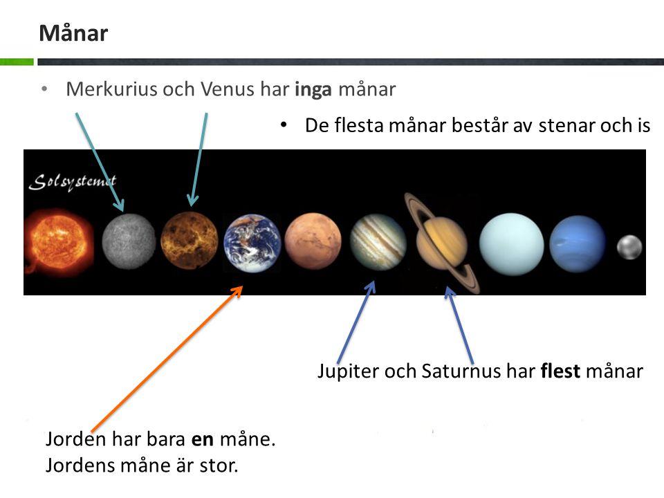 Månar Merkurius och Venus har inga månar