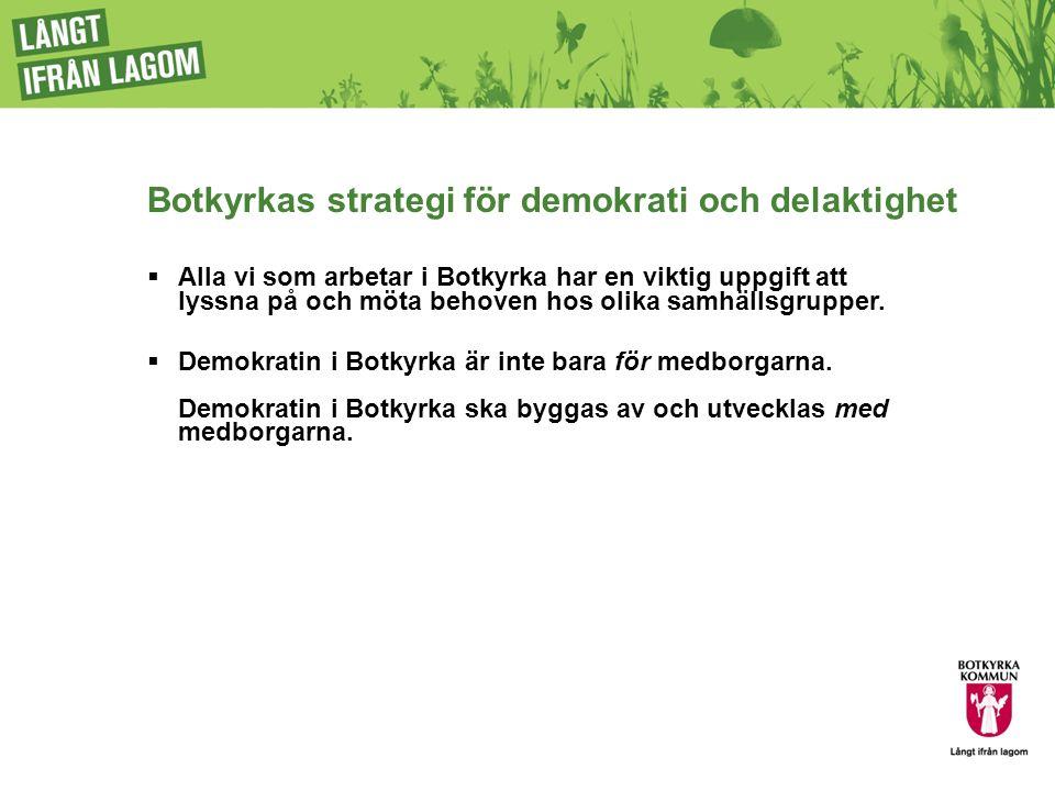 Botkyrkas strategi för demokrati och delaktighet